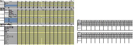 経営/事業計画策定、各種計画シート書式の例